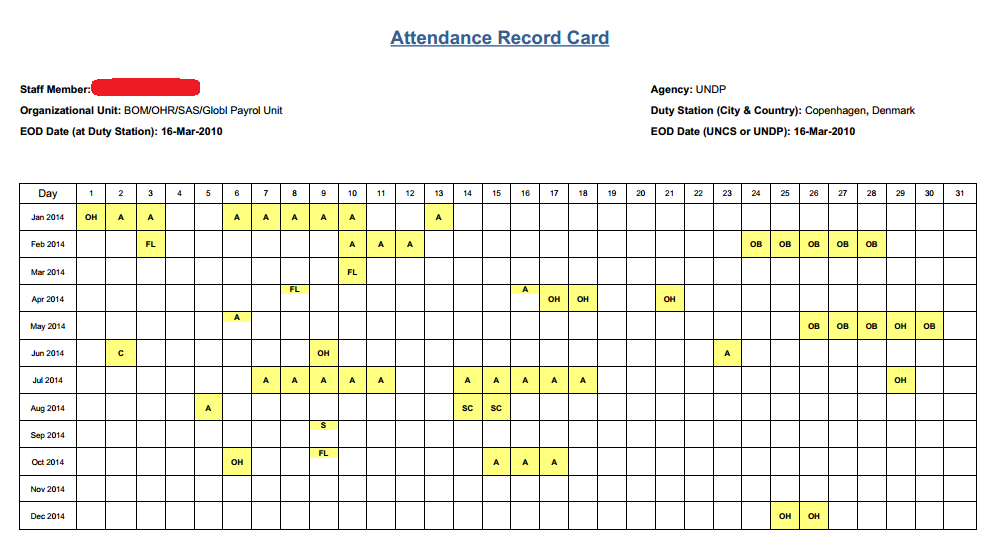 Leave LM Report Attendance Record Card (currently only for SM)